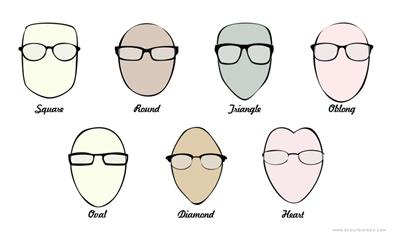 gafas segun la cara